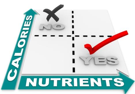 Plantebaserte koster er rike på næringsstoffer og fattige på kalorier
