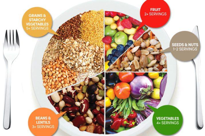 vegansk-sunt-hjerte-og karsykdom-overvekt
